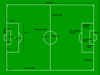 Football_pitch_metric_ru