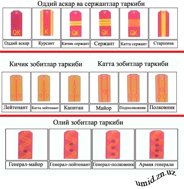 харбий унвонлар-1