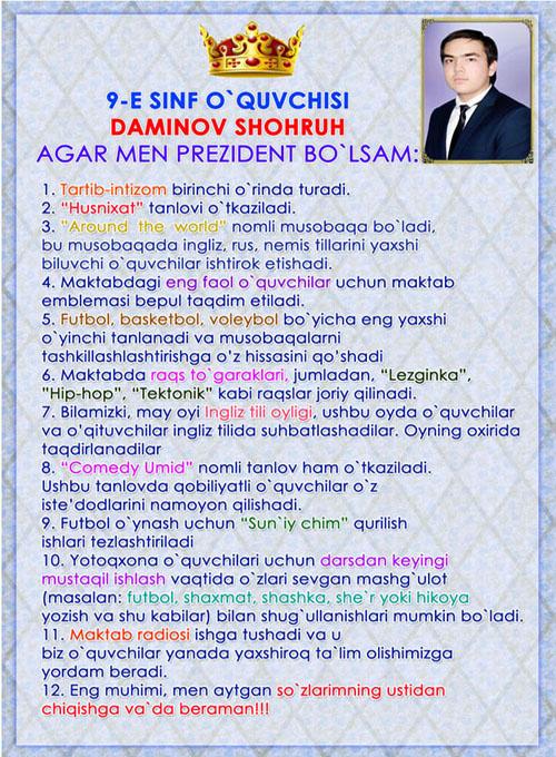 Даминов Шохрух
